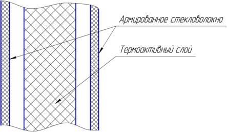 устройство противопожарных штор