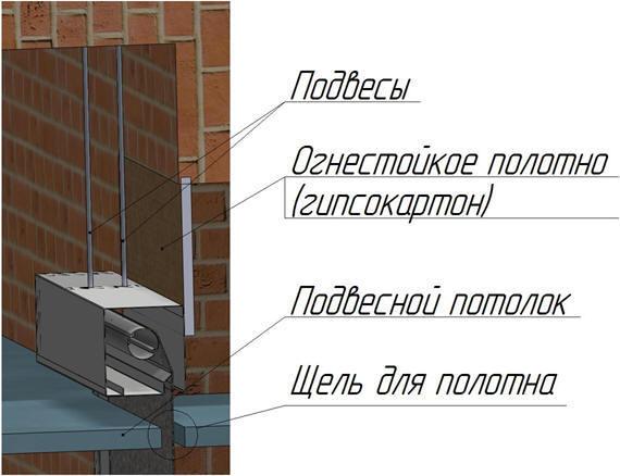 монтаж противопожарных штор на подвесах, Сечение короба при опущенном полотне