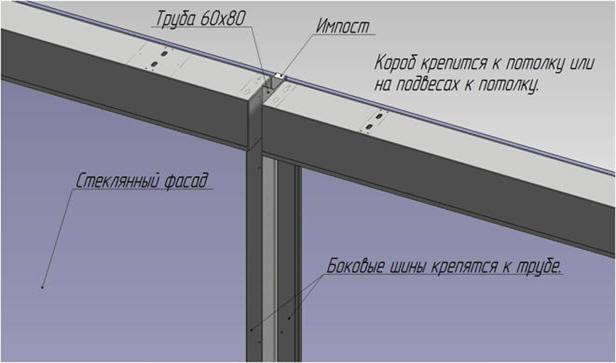 вариант защиты фасадов при монтаже противопожарных штор