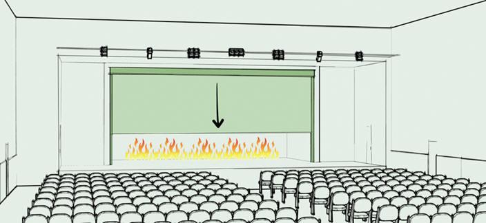 Устройство противопожарных штор FireShield-EI120 на сцене